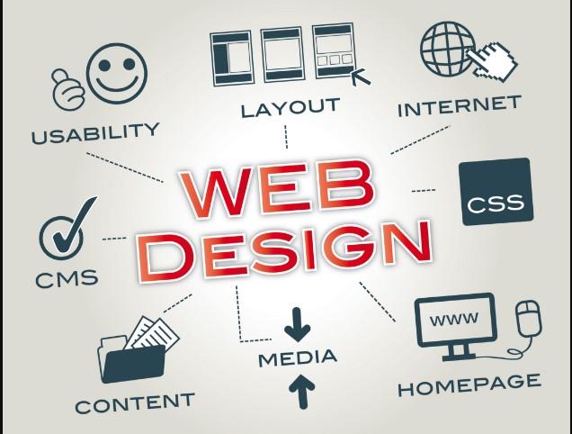 Zakaj potrebujemo izdelavo spletne strani
